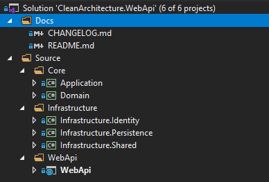 clean architecture webapi folder structure