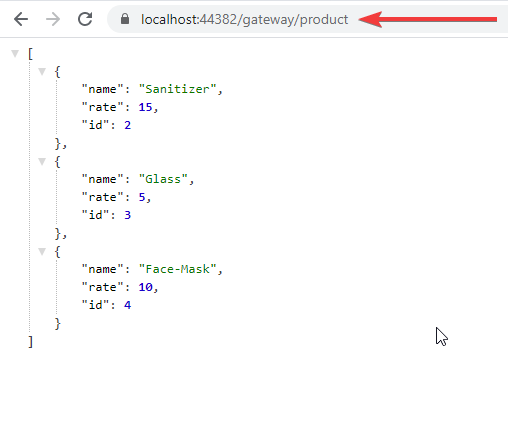 gatewayp Microservice Architecture in ASP.NET Core with API Gateway