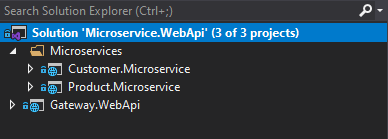 project structure Microservice Architecture in ASP.NET Core with API Gateway